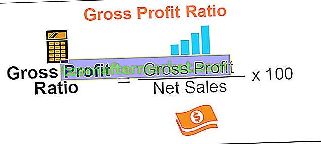 Ratio de profit brut