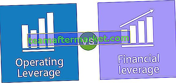 Operating Leverage vs. Financial Leverage