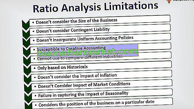 Einschränkungen der Verhältnisanalyse