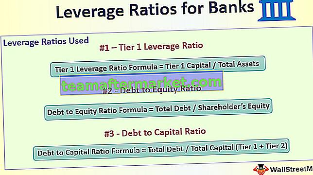 Ratios de levier pour les banques