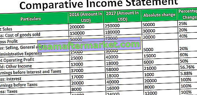 Vergleichende Gewinn- und Verlustrechnung