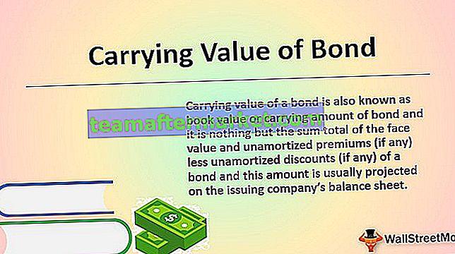 Boekwaarde van obligatie