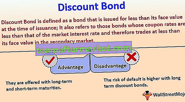 Kortingsobligatie