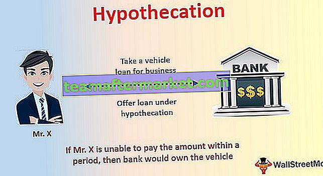 Hypothecatie