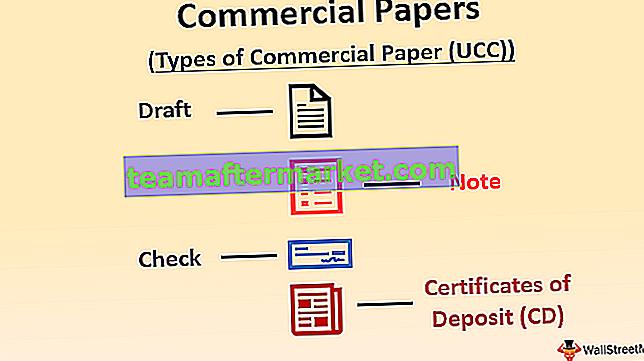Commerciële papieren