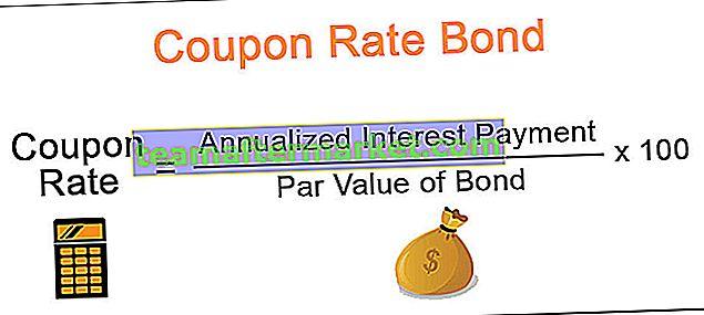 Couponrente van een obligatie