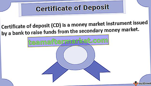 Certificaat van deponering (CD)