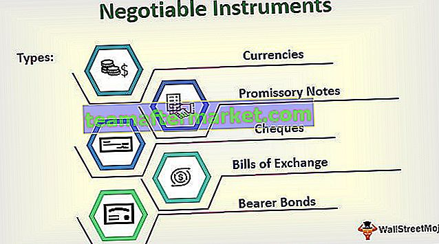 Verhandelbare instrumenten