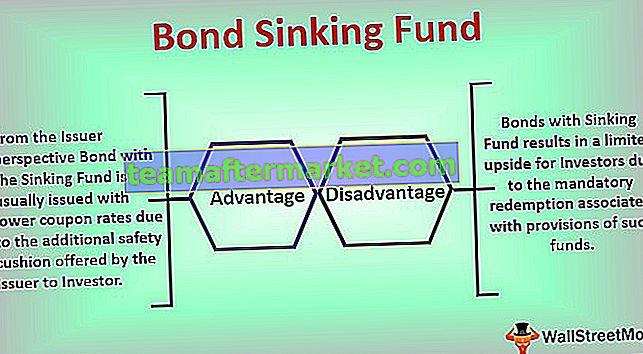 Bond Sinking Fund