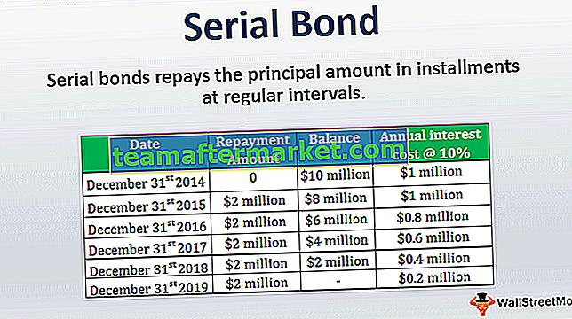 Seriële obligatie