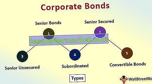 Bedrijfsobligaties