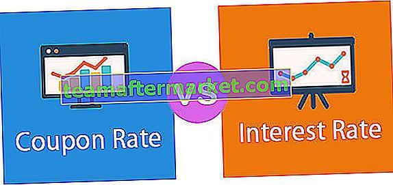 Couponrente versus rentetarief