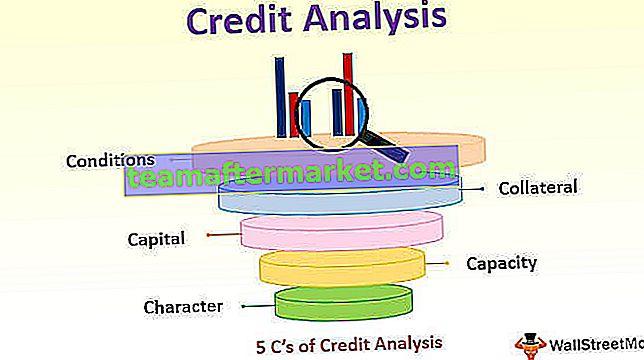 Kredietanalyse