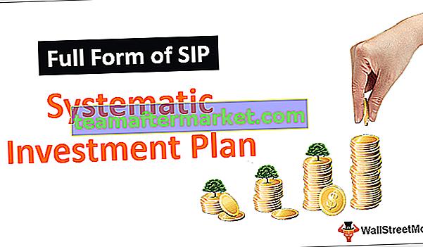 Vollständige Form von SIP
