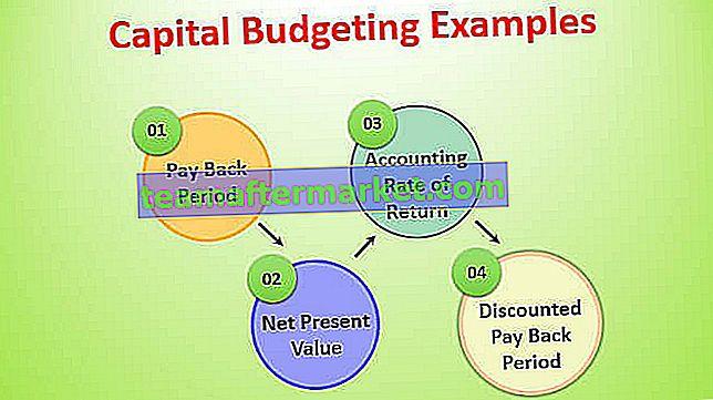 Voorbeelden van kapitaalbudgettering