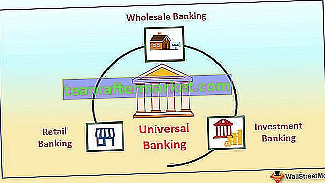 Universeel bankieren