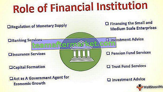 Rol van financiële instellingen