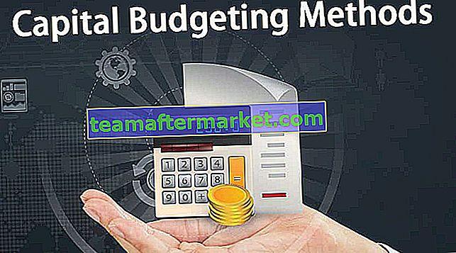Methoden voor kapitaalbudgettering