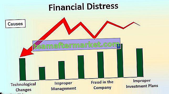 Financiële moeilijkheden