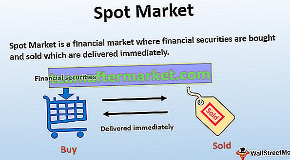 Spot-Markt