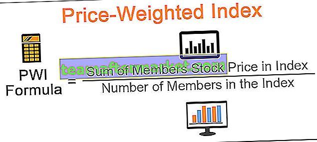 Preisgewichteter Index