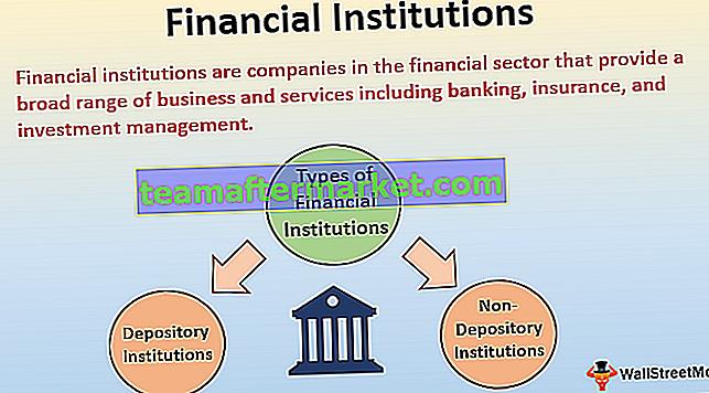 Financiële instellingen