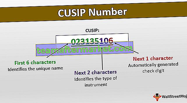 CUSIP-nummer