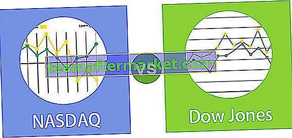 NASDAQ gegen Dow Jones