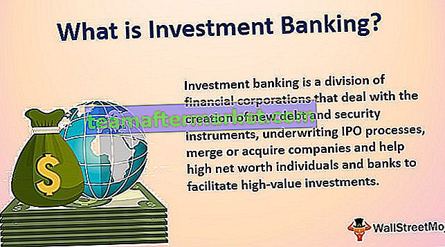 Was ist Investment Banking?