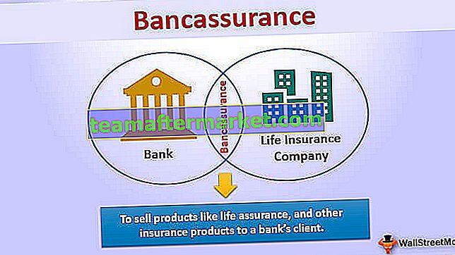 Bankverzekeren