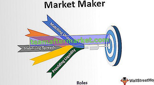 Markt makers