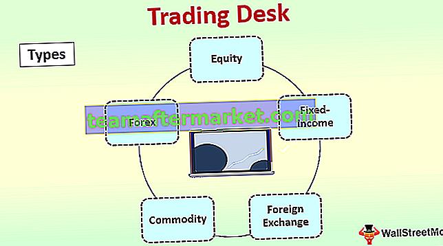 Handelsabteilung