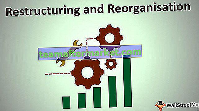 Investeringsbankieren - Herstructurering en reorganisatie