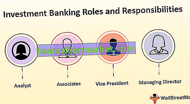 Rollen en verantwoordelijkheden voor investeringsbankieren