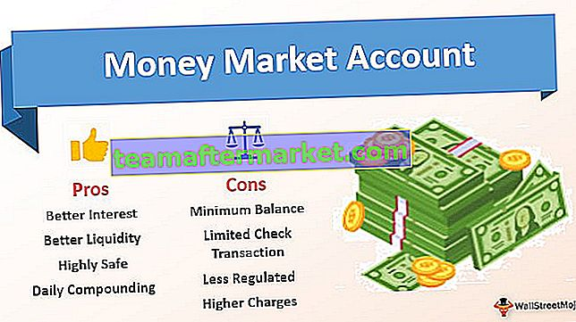 Geldmarktkonto