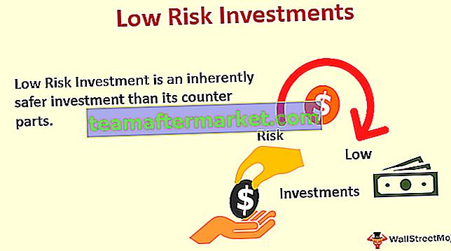 Investeringen met een laag risico