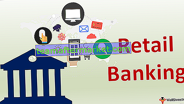 Retailbanking