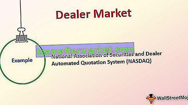 Händler Markt