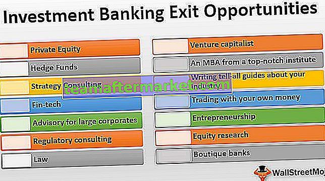 Peluang Keluar Perbankan Investasi