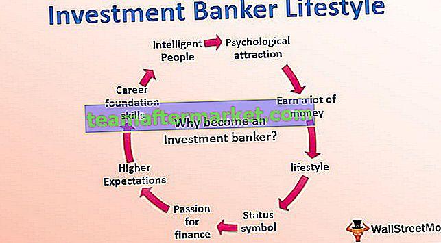 Gaya Hidup Bankir Investasi