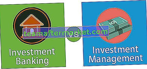 Bankowość inwestycyjna a zarządzanie inwestycjami
