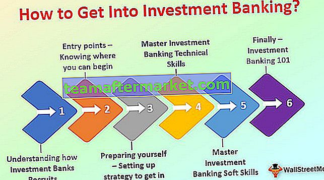 Come entrare nell'investment banking