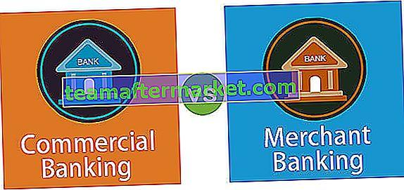 Perbedaan Antara Perbankan Komersial dan Perbankan Pedagang