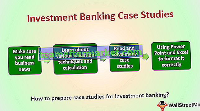 Investment Banking Fallstudien