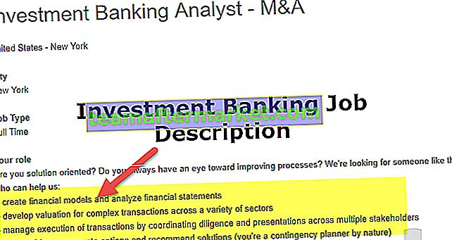 Uraian Tugas Perbankan Investasi