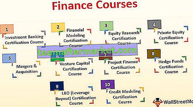 10 kursus Keuangan teratas