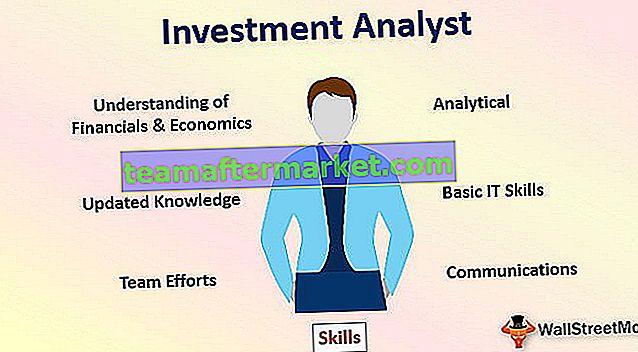 Analis Investasi