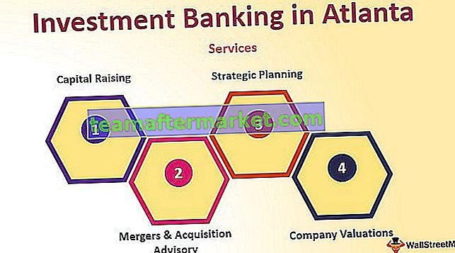 Perbankan Investasi di Atlanta