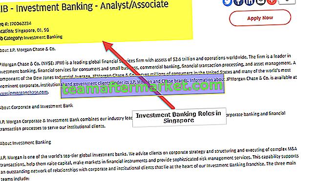 Perbankan Investasi di Singapura | Daftar Bank Teratas | Gaji | Pekerjaan