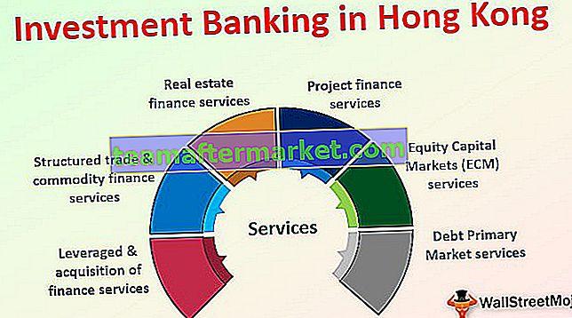 Perbankan Investasi di Hong Kong